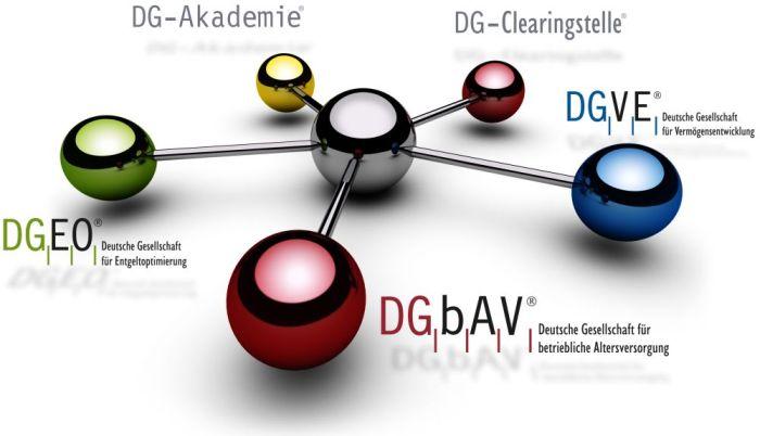 Optimales Zusammenspiel der Fachbereiche innerhalb der DG-Gruppe